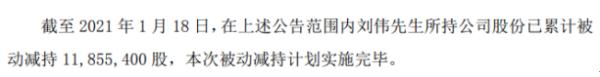 华谊嘉信股东刘伟被动减持1185.54万股 股份减少1.77%