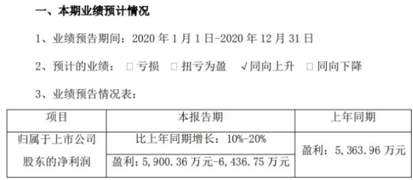 神宇股份2020年预计净利5900.36万-6436.75万增长10%-20% 射频同轴电缆市场增长