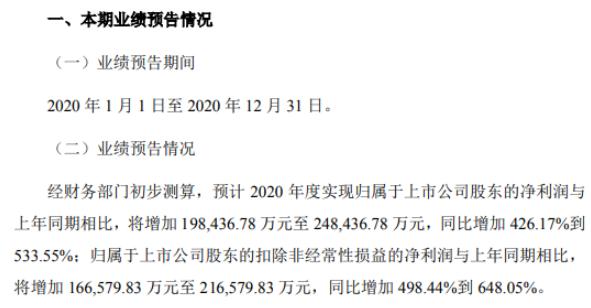 韦尔股份2020年预计净利同比增加19.84亿-24.84亿 产业投资获取收益