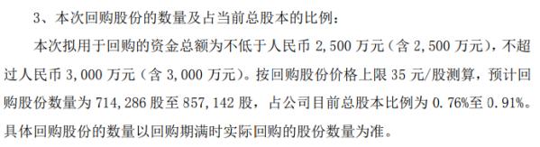 神宇股份将花不超3000万元回购公司股份 用于股权激励