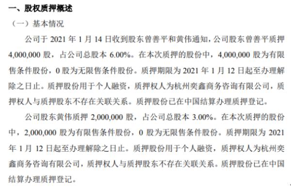 东创科技2名股东合计质押600万股 用于个人融资