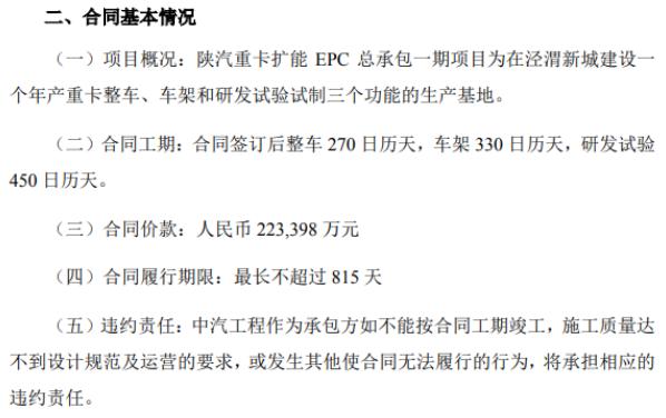 国机汽车全资子公司收到《中标通知书》 合同价款22.34亿元