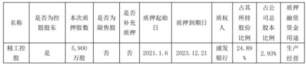 精工钢构控股股东精工控股质押5900万股 用于生产经营