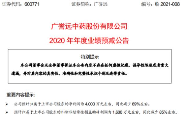 广誉远2020年预计净利4000万减少69% 销售收入下滑