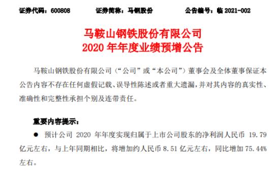 马钢股份2020年预计净利19.79亿增加75.44% 钢材产量有所增加