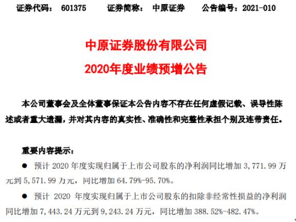 中原证券2020年预计净利同比增加3772万-5572万 主体业务稳健发展
