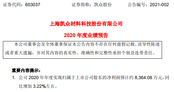 凯众股份2020年预计净利8364万增加3.22% 公司业绩稳步回升