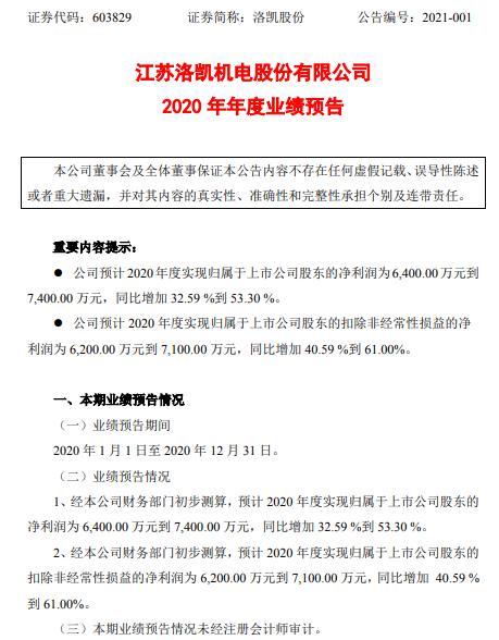 罗凯股份有限公司2020年净利润预计为6400万-7400万 同比增长32.59%-53.3%