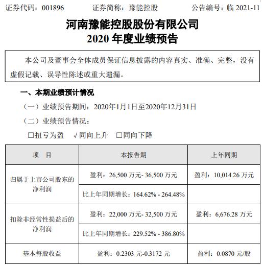 豫能控股2020年预计净利2.65亿-3.65亿增长164.62%-264.48% 火电业务利润增加