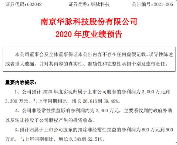 华脉科技2020年预计净利3000万-3300万增长26.81%-39.49% 收到政府补助