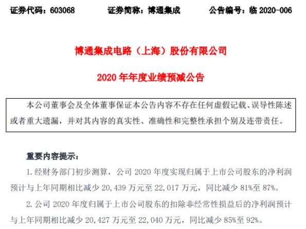 博通集成2020年预计净利同比减少2.04亿-2.2亿 ETC后装市场规模减少