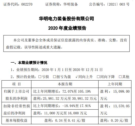华明设备2020年预计净利润2.6-3.1亿 增长72.07%-105.19% 确认附属物拆迁补偿
