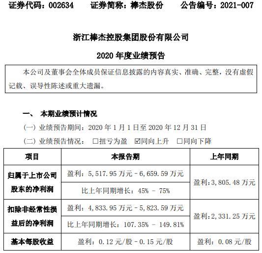 棒杰股份2020年预计净利5517.95万-6659.59万增长45%-75% 整体生产经营情况良好