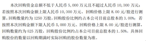 龙宇燃油将花不超1亿元回购公司股份 用于员工持股计划