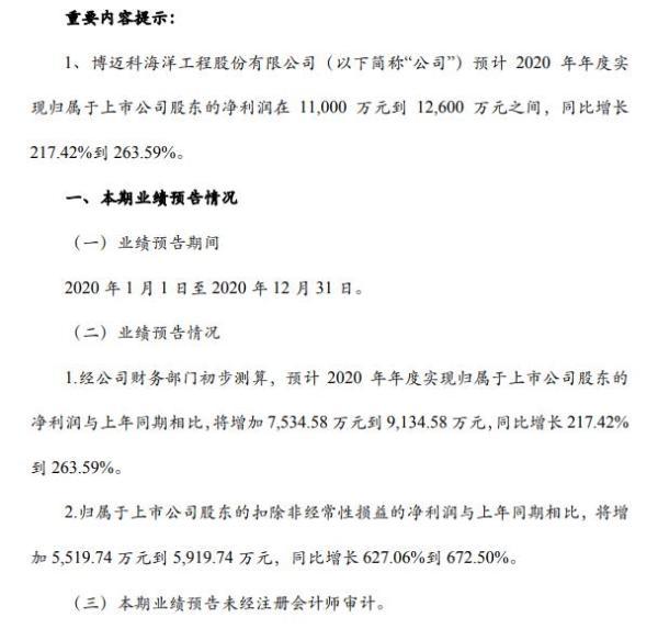 博迈科2020年预计净利1.1亿-1.26亿增长217.42%-263.59% 新签订单金额大幅增加