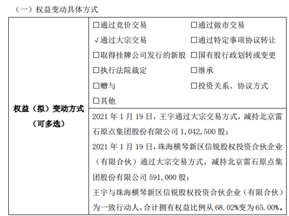 雷石集团2名股东合计减持163.35万股 权益变动后持股比例为65%