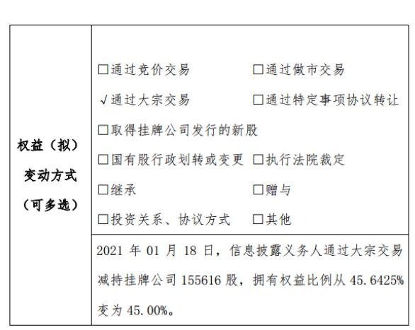 爱特电子控股股东王炯减持15.56万股 权益变动后持股比例为45%