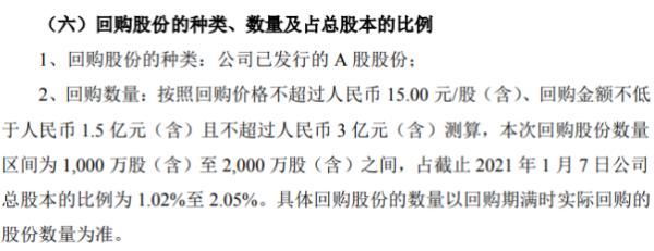 久立特材将花不超3亿元回购公司股份 用于股权激励