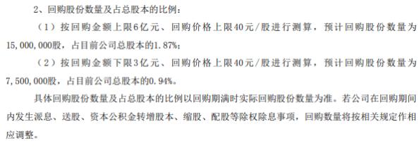 拉卡拉将花不超6亿元回购公司股份 用于股权激励