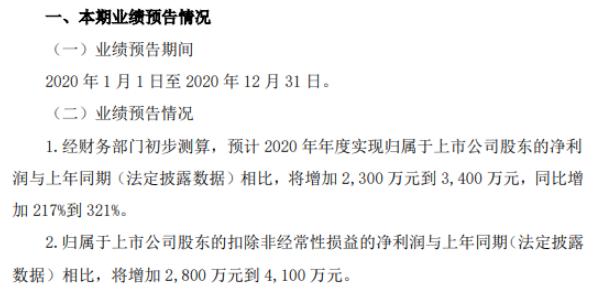 东安动力2020年预计净利将同比增加2300万-3400万 产品销量有所增长
