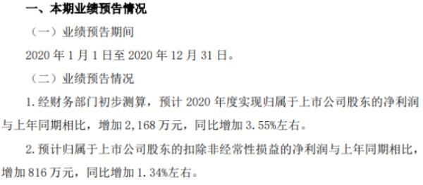 天坛生物2020年预计净利同比增加2168万 销售量增加