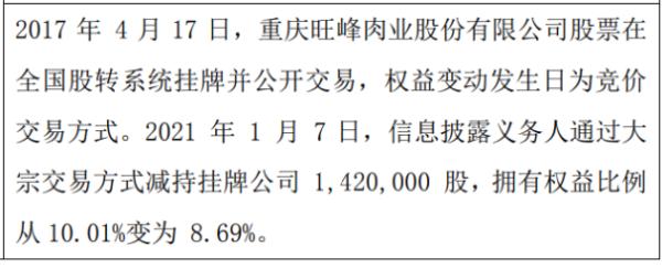 旺峰肉业股东减持142万股 权益变动后持股比例为8.69%