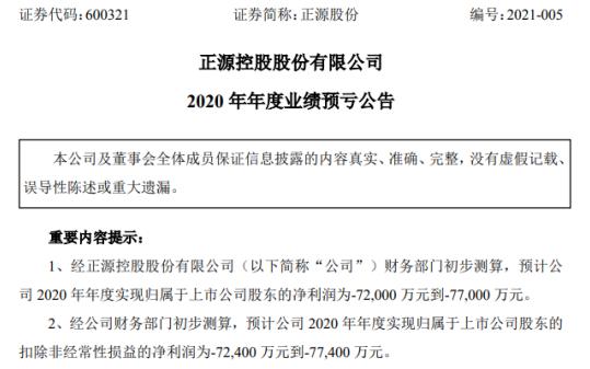 郑源股份有限公司预计2020年亏损7.2-7.7亿 项目从盈利到亏损的进展不如预期