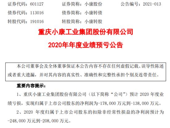 小康2020年预计亏损13.8-17.8亿 产品销售单值由盈利转为亏损减少
