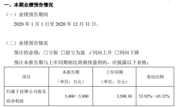 瑜欣电子2020年度净利5400万-5800万增长53.92%-65.32% 订单量大幅提升