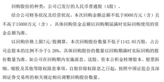 乔治白将花不超1.5亿元回购公司股份 用于股权激励