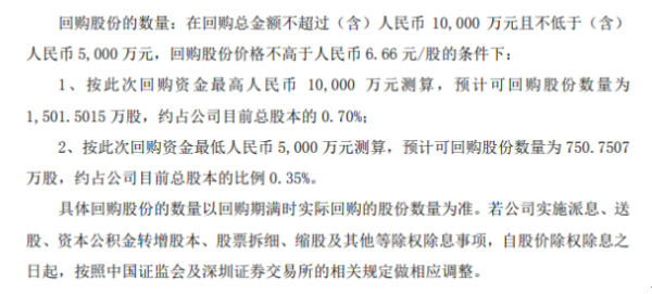 恺英网络将花不超1亿元回购公司股份 用于股权激励