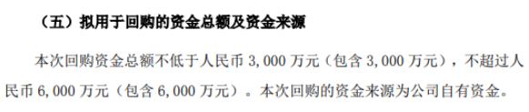 金一文化将花不超6000万元回购公司股份 用于股权激励