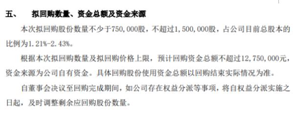 雷腾软件将花不超1275万元回购公司股份 用于员工持股计划