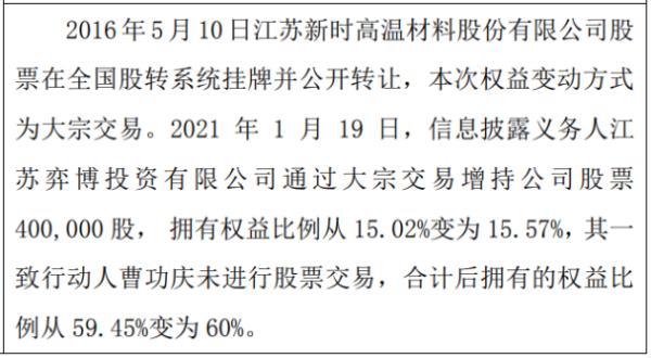 新时股份股东增持40万股 权益变动后持股比例为15.57%