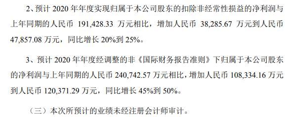 药明康德2020年预计净利同比增加9.27亿-11.13亿 海外客户订单较快增长