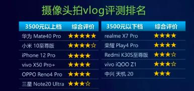 中国移动智能硬件质量报告:5G终端持续成熟,手机体验更进一步