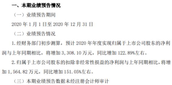 上海凤凰2020年预计净利同比增加3308.1万增加122.89% 自行车行业销量增加