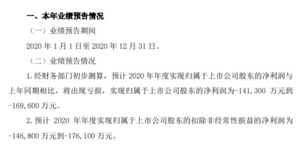 2020年远东股票预计亏损14.13亿-16.96亿 该公司已为远东电池计提14.2亿元的资产减值准备