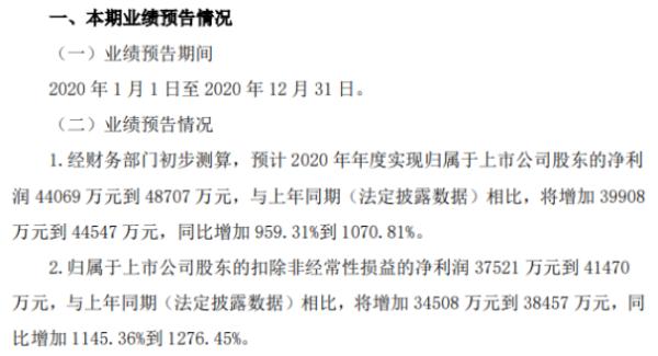 国睿科技2020年预计净利4.41亿-4.87亿增加959%-1071% 新增防务雷达和工业软件业务