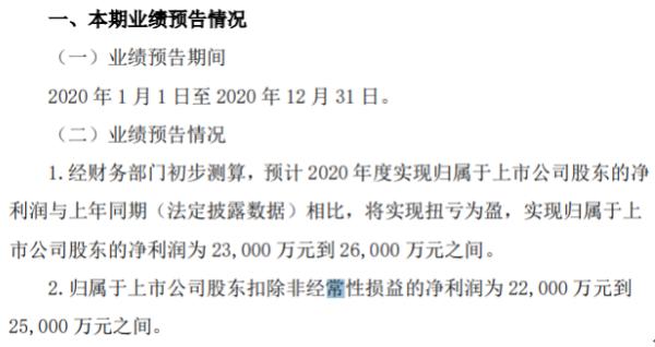 江苏索普2020年预计净利2.3亿-2.6亿扭亏为盈 醋酸价格涨幅较大