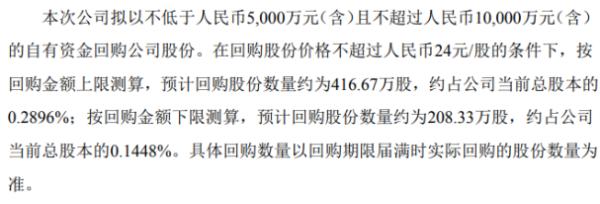 科伦药业将花不超1亿元回购公司股份 用于股权激励