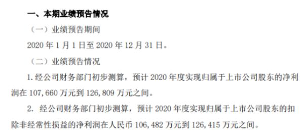 华友钴业2020年预计净利10.77亿-12.68亿 新能源锂电材料需求快速增长