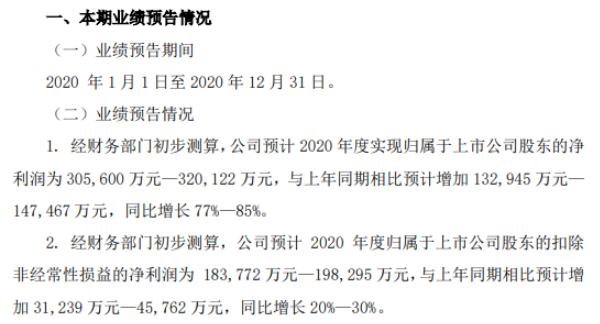 九州通2020年预计净利30.56亿-32.01亿增长77%-85% 医疗器械业务增长