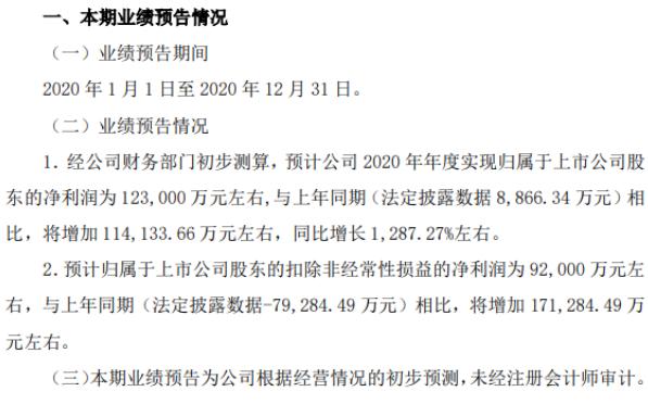 长电科技2020年预计净利12.3亿增加1287.27% 重点客户订单需求强劲