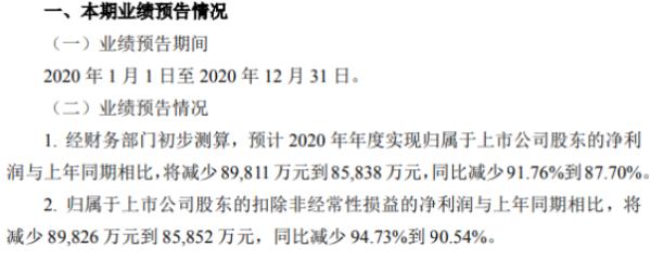 彤程新材2020年预计净利同比减少8.58亿-8.98亿 国际贸易摩擦加剧