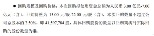 赤峰黄金将花不超7亿元回购公司股份 用于股权激励
