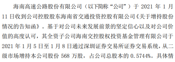 海南高速股东增持568万股 占公司总股本的0.57%