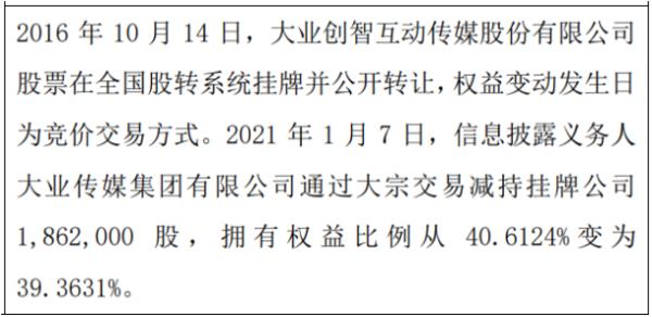 大业创智股东减持186.2万股 权益变动后持股比例为39.36%