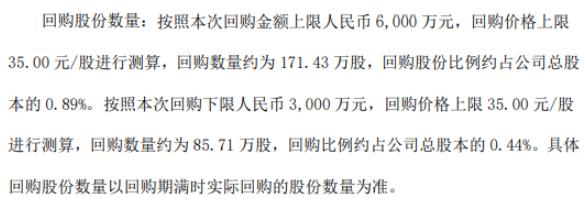 天准科技将花不超6000万元回购公司股份 用于股权激励