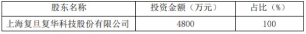 复旦复华投资设立全资子公司 注册资本4800万元